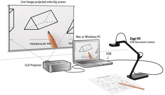 Ipevo Ziggi HD, dokumentová USB webkamera, vizualizér